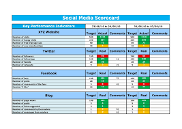 Scorecard Template Actionflow Social Media Scorecard Template 2 0