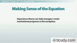 what is motivation in management definition process types vroom s expectancy theory of employee motivation
