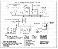 electric generators diagram. Generator Wiring Diagram And Electrical Schematics Awesome 45 Kw In Electric Generators G