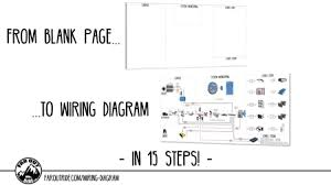 wiring diagram tutorial faroutride from blank to wiring diagram animated gif v2