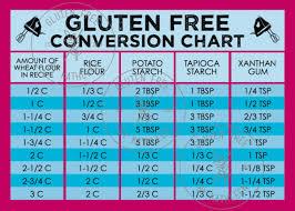 Gluten Free Flour Conversion Chart The Gluten Free Conversion Chart Food Equality Initiative