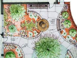 Small Picture Garden Design Plans Ideas To Inspire You How Decor The With Smart