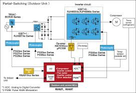 power supply for air conditioner renesas electronics india joint publication at Theater Air Control System Diagram