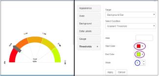 Vitara Charts Microstrategy Chart