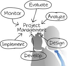 Example Of Management Skills Key Project Management Skills Critical Skills For Success