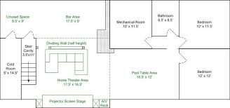 Basement Layout Design Set Interesting Ideas
