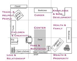 office desk feng shui. Fine Office Feng Shui Office Desk Best Of Living Room Map 17 Beautiful  And