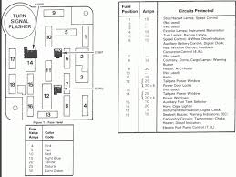 1987 ford f 150 fuse box diagram free download wiring diagrams fuse box diagram for 1999 ford mustang 1984 ford f150 fuse box diagram free download wiring diagrams 2014 ford f 150 fuse box diagram