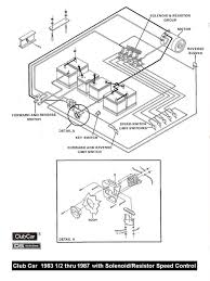 Wiring 36 volt 36 volts golf cart pinterest cars car