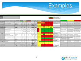 Supplier Scorecard Example Supplier Scorecards November 17 Ppt Video Online Download