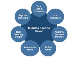 Elements Of Meeting Minutes