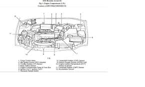 2002 hyundai sonata engine diagram wiring diagram for you • hyundai 2 7 engine diagram electrical wiring diagrams rh 65 phd medical faculty hamburg de 2000 hyundai sonata engine diagram 2002 sonata engine sensor