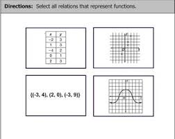 We hope that the kids will also love the fun stuff and puzzles. Pin On Inb Algebra Functions
