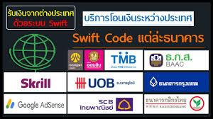 รับเงินจากต่างประเทศ ต้องรู้จัก Swift Code ธนาคาร!! - YouTube
