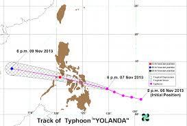 Typhoon Tracking Chart Typhoon Yolanda East Visayas Signal No 4
