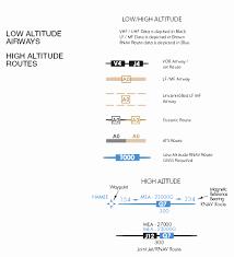 Ifr Low Enroute Chart Symbols Bedowntowndaytona Com