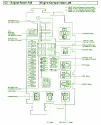 2003 toyota 4 runner fuse box diagram circuit wiring diagrams 2001 toyota tacoma fuse box diagram at 2004 Tacoma Fuse Box