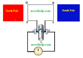 electric generator diagram. The Direction Of Current Induced In Coil Will Be PQRS For First Half And SRQP Second Rotation. Therefore A Unidirectional Electric Generator Diagram