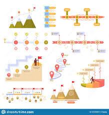 Timeline Milestones Business Milestones Timeline Workflow Stock Vector Illustration Of