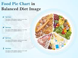 Make A Chart Of Balanced Diet Food Pie Chart In Balanced Diet Image Powerpoint Slide