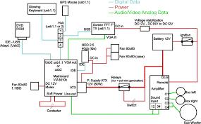 wiring diagram subwoofer amp amazing 10 of amp wiring diagram free Car Stereo Amp Wiring Diagram the best how to assemble car amp wiring diagram car stereo with amp wiring diagram