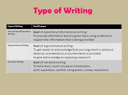 engineering career goals essay sample thesis phd computer science two different types of essays writing essay for you slideplayer