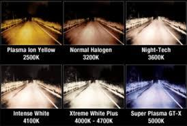 Sylvania Headlight Bulb Comparison Chart Piaa H8 Plasma Ion Yellow Bulbs Twin Pack