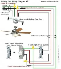 lutron 3 way dimmer switch wiring diagram awesome ceiling fan dual dimmer switch for lutron white