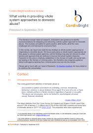 Post Cordis Bright