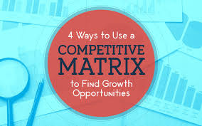 Characteristics Of Four Market Structures Matrix Chart 4 Ways To Use A Competitive Matrix To Find Growth