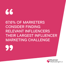 50 Influencer Marketing Statistics, Quotes and Facts
