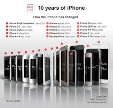 iphone 100000000000000000000. image source: the korea herald iphone 100000000000000000000
