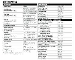 14 Experienced Mig Welding Voltage Amperage Chart
