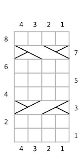 Stitchmastery Knitting Chart Editor Cable Knitting Resources
