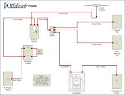 tv wiring diagram tv wiring diagrams i m sure every