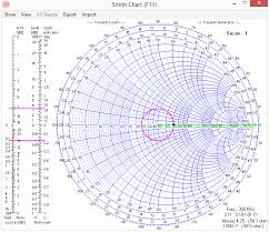 Smith Chart Tool 64 Bit Read 4nec2 Definitive Guide Leanpub