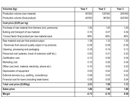 What Is Profit Loss File Profit Loss Table 4 Png Wikimedia Commons