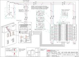 208 3 phase wiring diagram wiring diagram and schematic design figure 1 9 wiring diagram 3 phase 50 60 hertz 208 volts