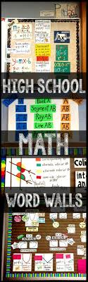 Words To Decorate Your Wall With 17 Best Ideas About School Wall Decoration On Pinterest