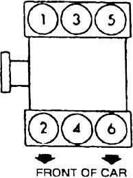 2003 toyota highlander coil wiring diagram wiring diagram libraries repair guides firing orders firing orders autozone com2003 toyota highlander coil wiring diagram 21