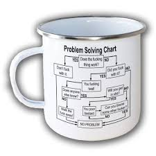 Problem Solving Chart Fuck It Funny Rude Enamel Metal Mug