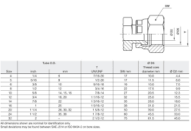 37 Degree Jic Flare Fitting Dimensions Knowledge Yuyao