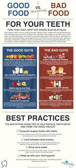83 best Healthy Food for Teeth images on Pinterest | Dental health ...