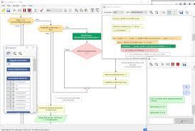 Flow Chart On Establishment Of Languages Flowchart Converter To Hpprime Xcas Rpl Language