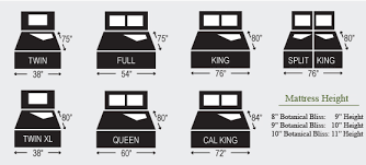Size Chart of Beds