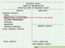 Part Two Preparing A Chart Of Accounts Answers Expert Advice On How To Make A Balance Sheet For Accounting