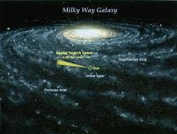 kepler spacecraft kepler s search volume in the context of the milky way