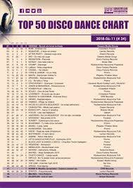 Chart Mix 2018 Chart Top 50 Disco Dance Chart Week 24 2018 Dee Jay