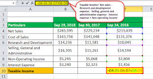 Taxable Income Chart 2016 Taxable Income Formula Examples How To Calculate Taxable