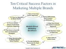 brand management objectives 25 best brand management images on pinterest brand management